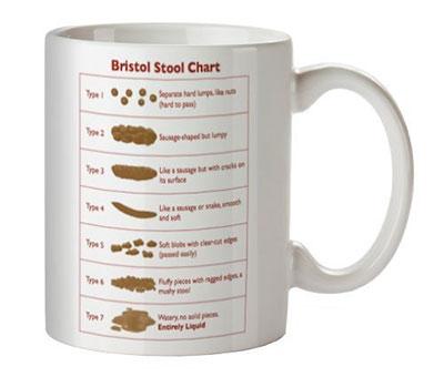bristol-stool-chart-mug