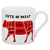 cuts-of-meat-mug
