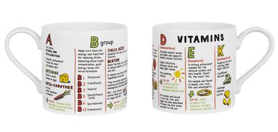 vitamins-mug
