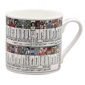 Art-History-Timeline-Mug
