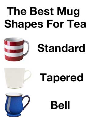 best-shape-tea-mug