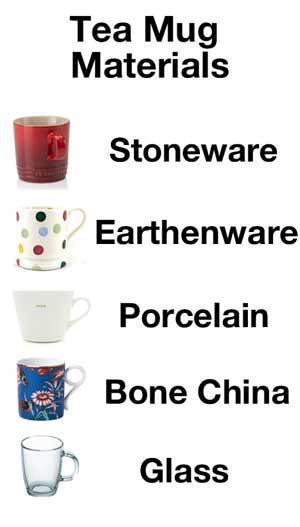 tea-mug-materials