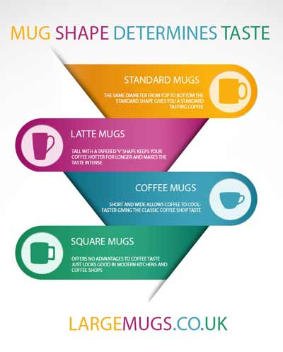 mug-shape-infographic