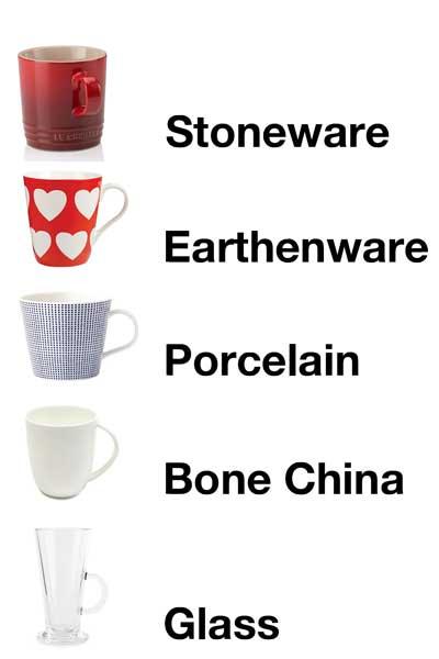 coffee-mug-materials